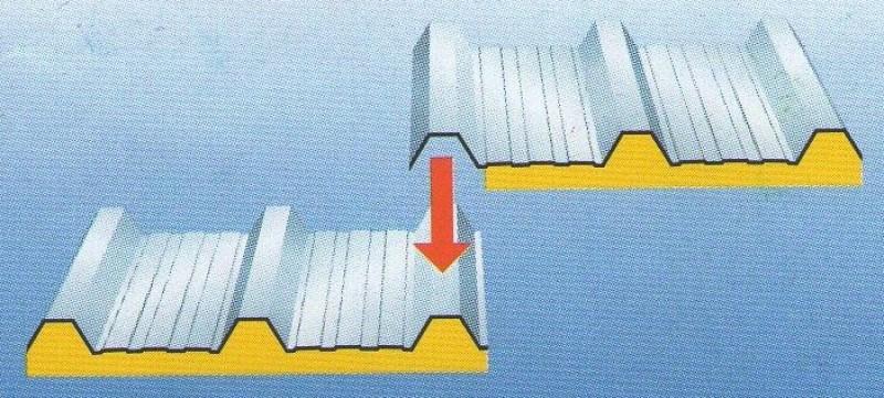 Arquitectura aluminio techos techo autoportante liviano for Cubiertas para techos livianas